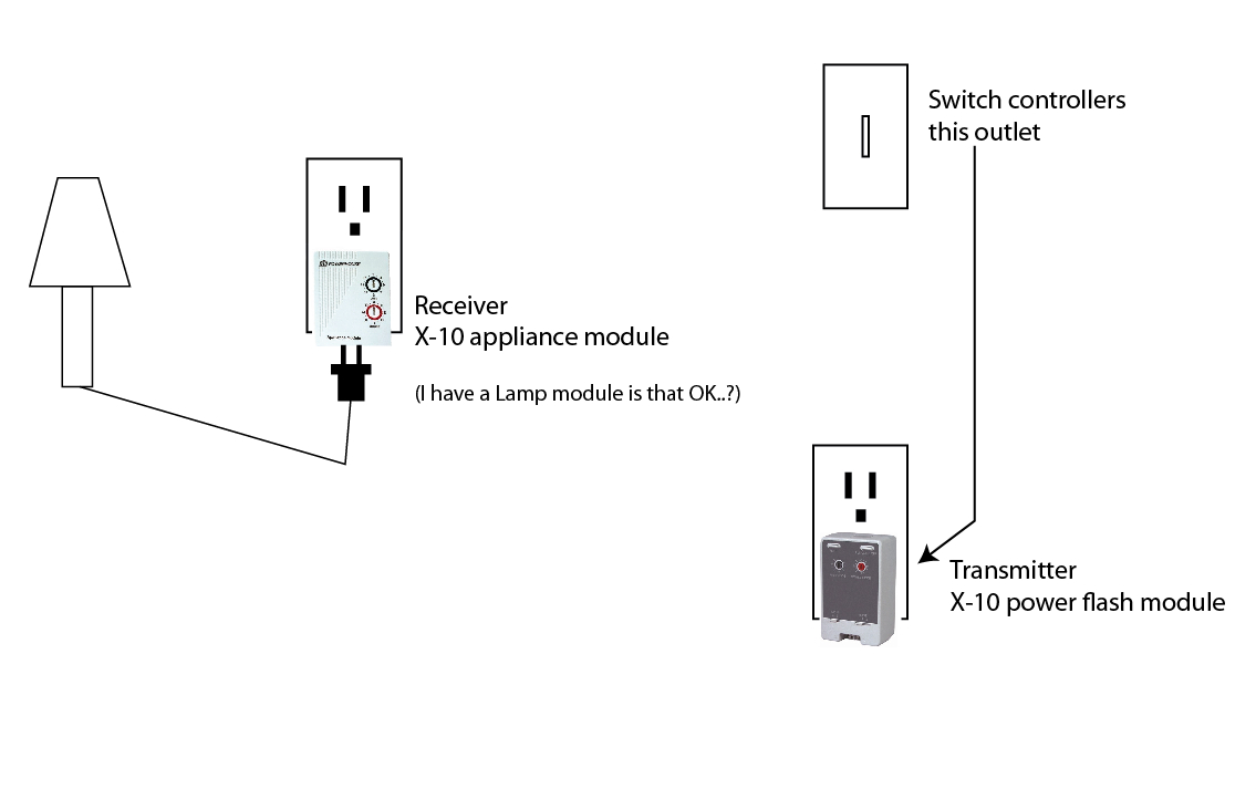 wireless outlet receiver / transmitter-pic-1805491.jpg