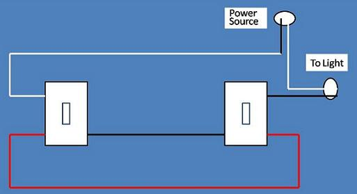 Grounding a 3-way switch-picture1.jpg
