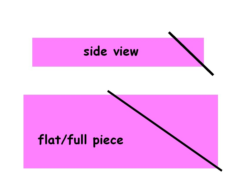 .....cutting fiber glass insulation-pink.jpg