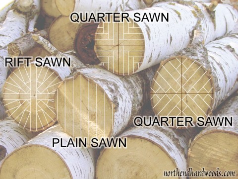 Missouri vs Oakcrest hardwood manufacturers-plainsawn_quartersawn_riftsawn_northend_hardwoods1-480x360.jpg