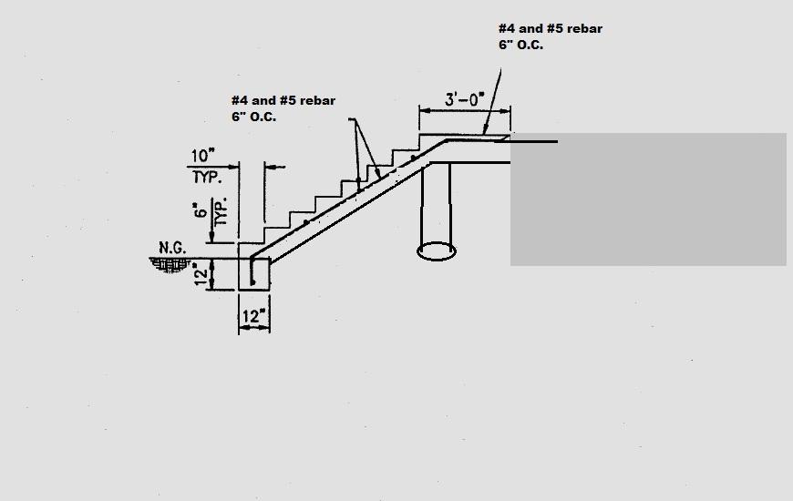 Plans1 Exterior Stair Landing Tread Size Min/max? Plans2