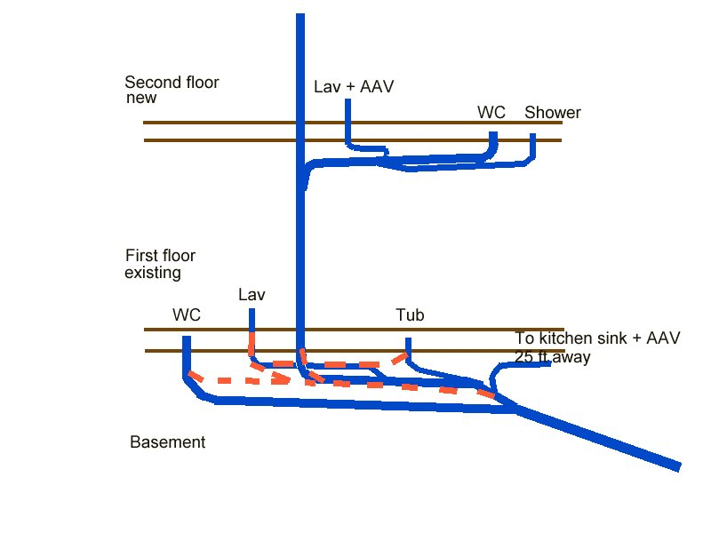 Fixing Bad Venting Plumbing Diy Home Improvement