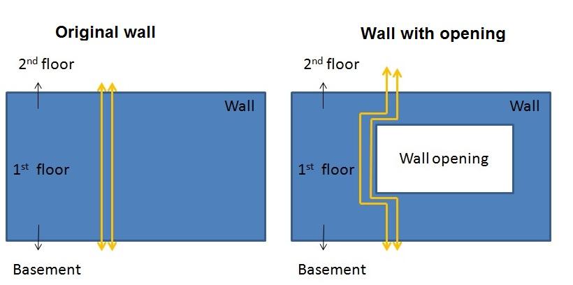 rerouting water pipes, is this way ok?-plumbing-change.jpg