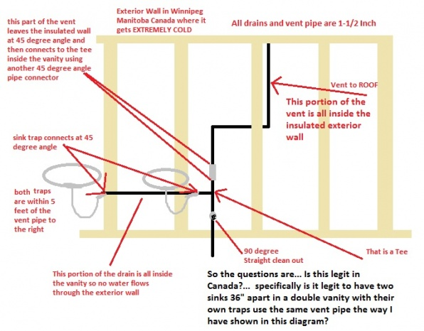 """Plumbing Double Vanity sinks 36"""" apart on center-plumbing-design.jpg"""