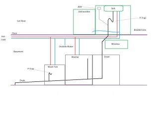 Sink Plumbing Diagram : Kitchen Sink Drain-plumbing-diagram.jpg