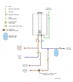 Tankless water heater with recirculation diagram plumbing diy tankless water heater with recirculation diagram plumbing diy home improvement diychatroom ccuart Images