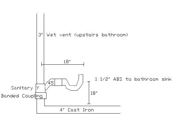 Basement Suite Plumbing-plumbing.jpg