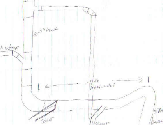 Bathroom plumbing-plumbing.jpg