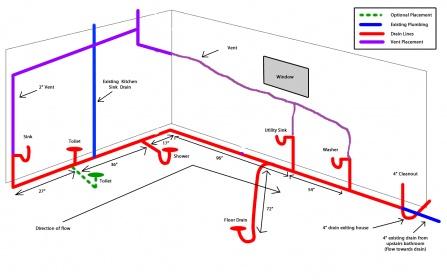 Basement Bathroom on Basement Bathroom Rough In Help      Plumbing   Diy Home Improvement