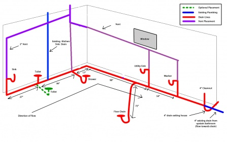 Aacb E Ec Dd C B Plumbing Vent Bathroom Plumbing additionally Bathroom Sink Rough In Dimensions   diychatroom  Rough In Measurements For Bathroom Sink S E E Bd F E likewise D T Basement Bathroom Rough Help Plumbing besides Basement Sewage Pump Sewage Ejector Pump Installation X in addition Toilet P Trap Diagram Toilet Get Free Image About Wiring Rough In Measurements For Bathroom Sink L Ae Ad Bfec. on bathroom plumbing rough in dimensions