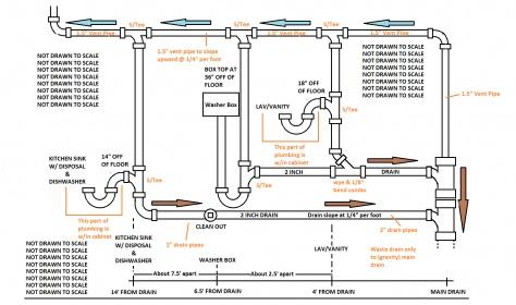 Drain stack configuration-plumbing.jpg