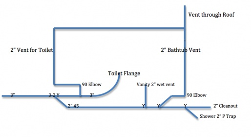 Adding a second bathroom to a bungalow-plumbing-layout.jpg