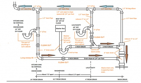 Drain stack configuration-plumbing2.jpg