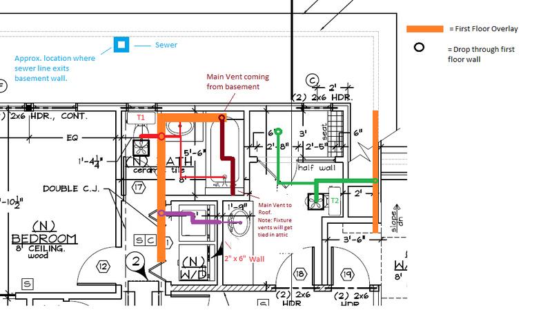 Plumbing Book Reccomendations-plumbingoverviewfinal.jpg