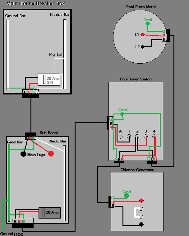 Pool Wiring Question - Electrical