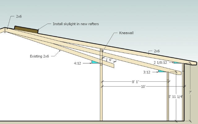 Need help figuring out rafter lengths.-porch-shed-roof-diy-2.jpg