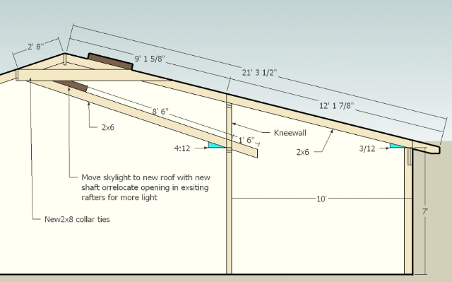 how to make roof rafters for shed