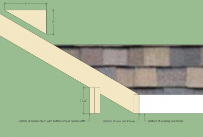 Rafter layout for portico-portico-soffit-level-diyer.jpg