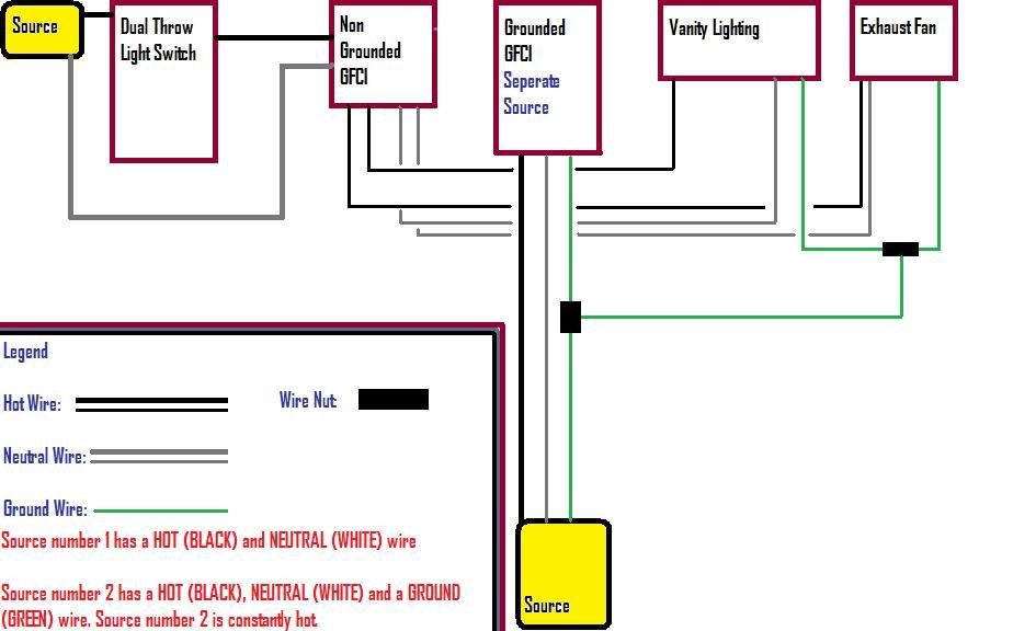 Bathroom wiring | DIY Home Improvement Forum | Bathroom Gfci Schematic Wiring |  | DIY Chatroom