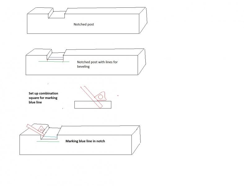 Notching Deck Posts At 45 Angles - Carpentry - Page 2 - DIY