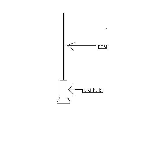 Alternative to PT Lumber for Garden Benches-posthole.jpg