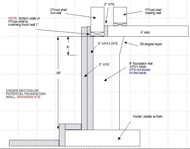 Concrete: Need reference to shear strenth, angle-potential-foundation-wall.jpg