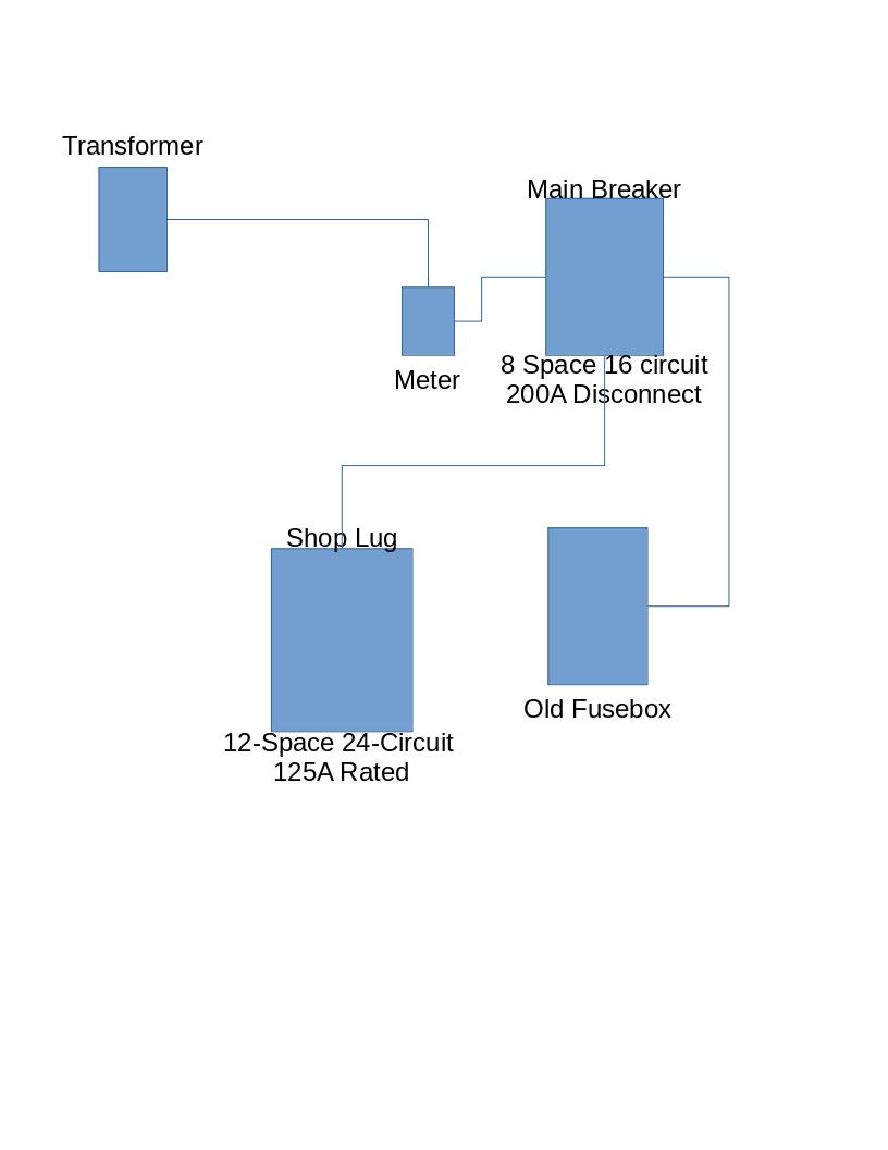 New Service Entrance-power-diagram.jpg
