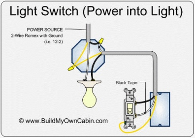 wiring switches 010512 electrical diy chatroom home improvement rh diychatroom com how to wire a switch leg with neutral how to wire a switch leg recipe