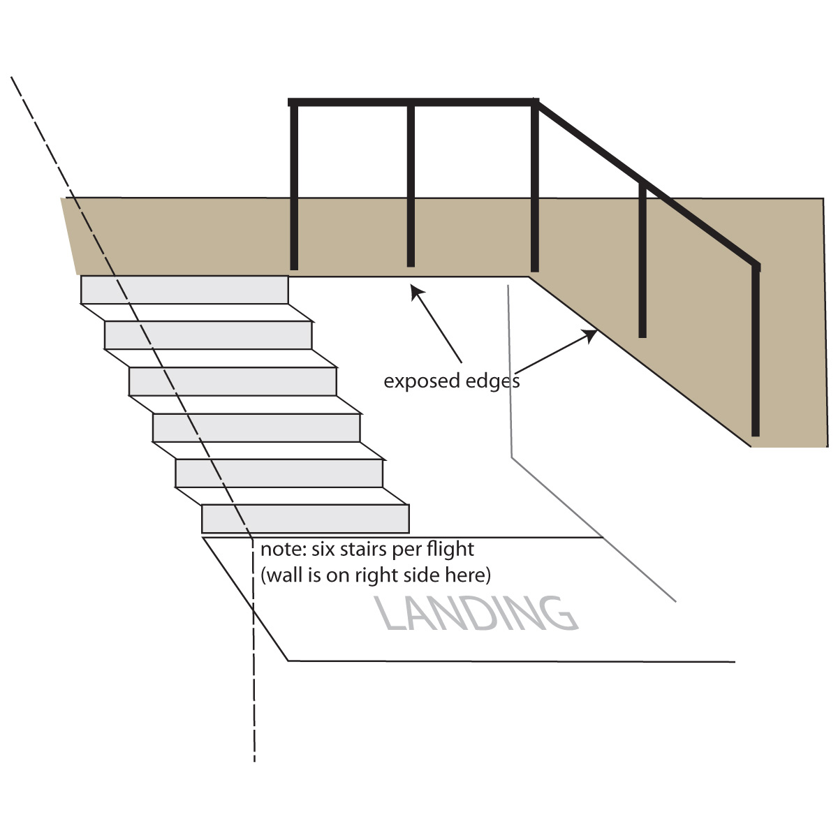 Hardwood flooring on stairs / split level-problem.jpg