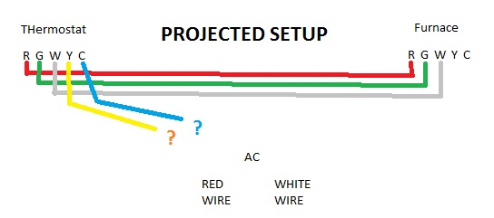 324722d1479574454 honeywell rth9580wf thermostat wiring question projected furnace rth9580wf wiring diagram low voltage wiring 2 thermostats with a c  at mifinder.co