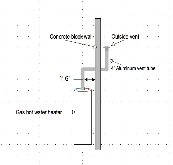 Propane Hot Water Heater Venting - Plumbing - DIY Home Improvement ...