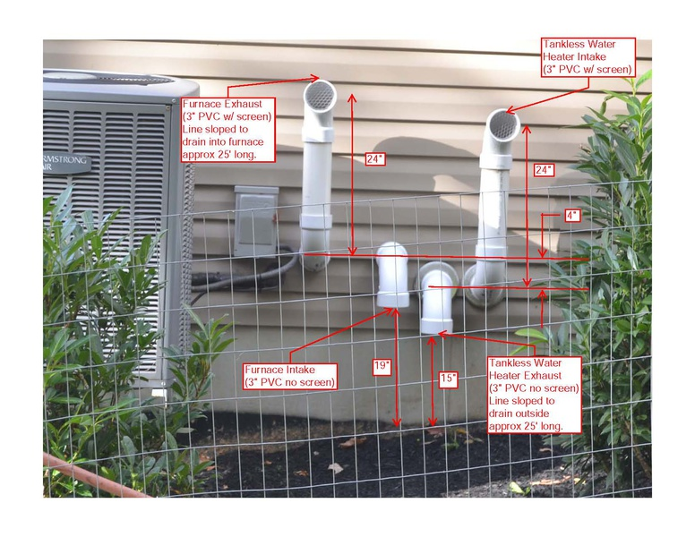 Propane Furnace Tankless Water Heater Venting Issue Hvac