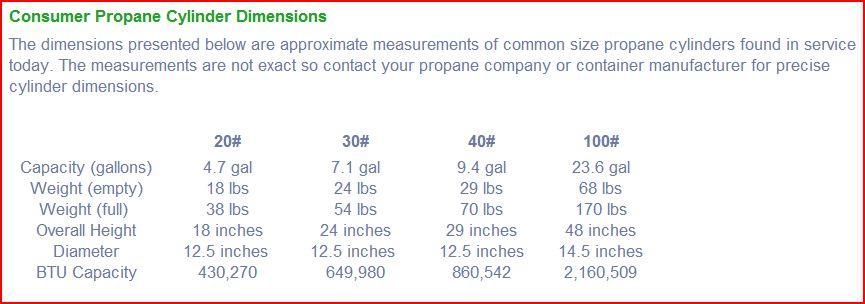 Gas grill propane tank-propane2.jpg