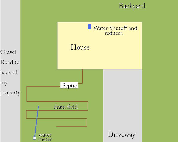 Water supply line-property-overhead.jpg