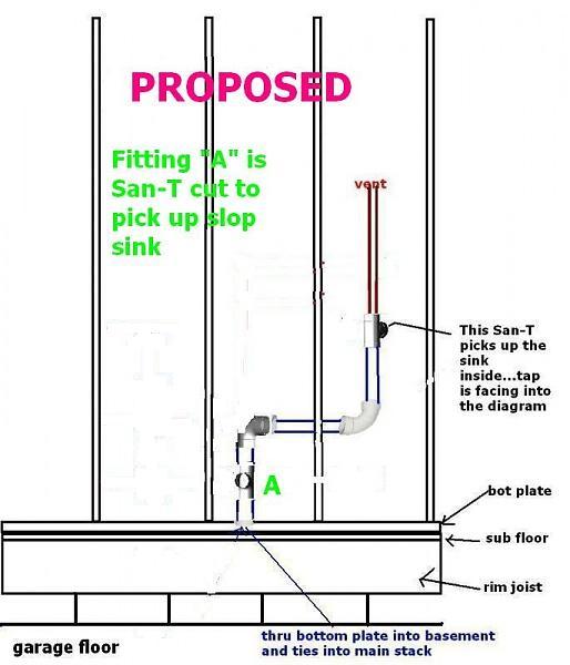 Plumbing for Utility Sink in Garage-proposed-2520k.jpg