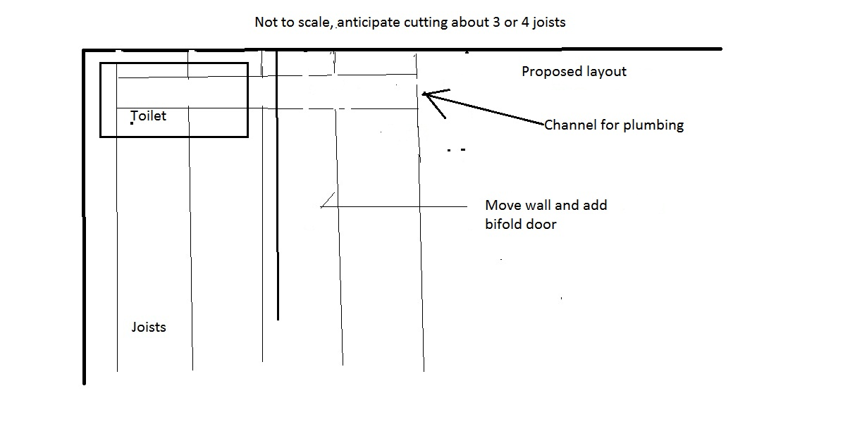 Cutting and supporting floor joist to reposition plumbing-proposed.jpg
