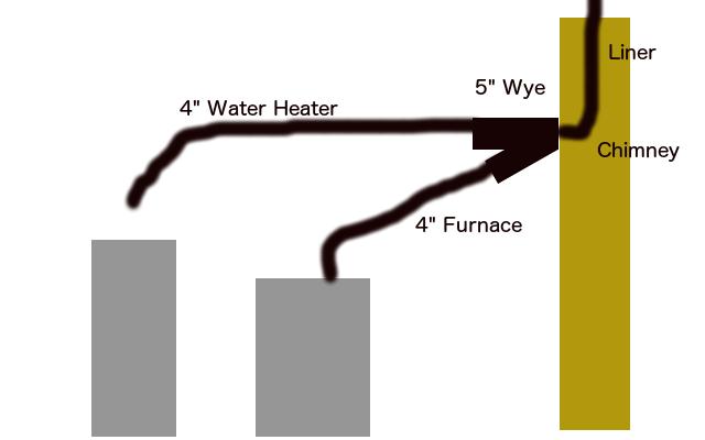 Navien Combination Boiler Hvac Contractor Hvac Installation Water Heater Installation