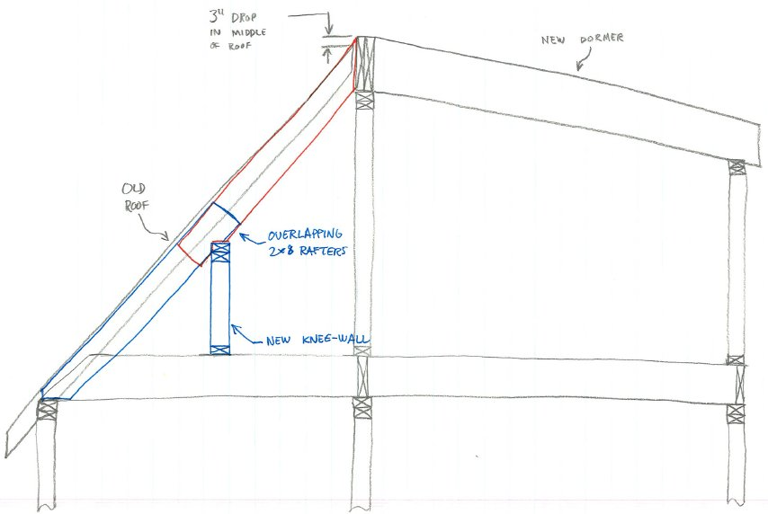 fix a sagging roof ridge...??-proposed-profile.jpg
