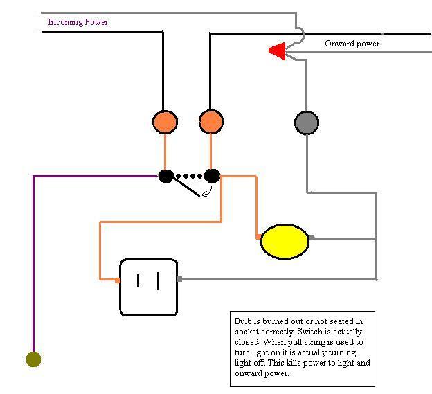 pull switch-pull-string-light.jpg