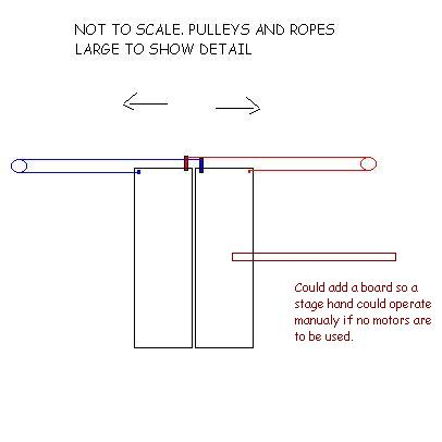 Elevator Doors for a production set-pulley-example.jpg