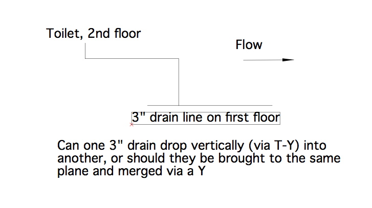 "Merging two 3"" waste pipes, etc-question-1.jpg"