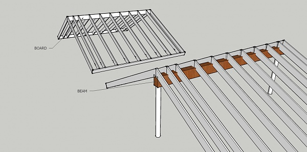New ridge beam support needed for cathedral ceiling?-rafter-board-beam-2.jpg