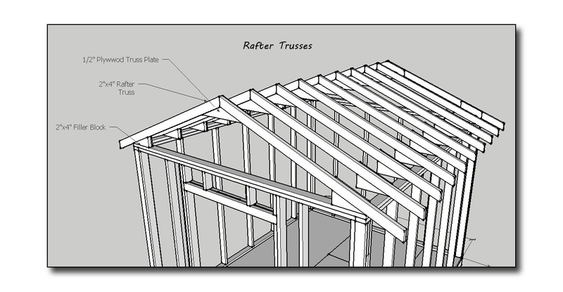 Shed Roof Without Ceiling Joists - Building & Construction - DIY ...