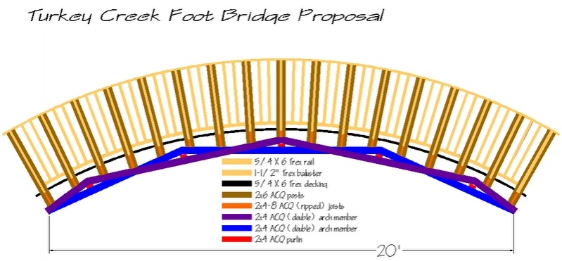 engineering challenge-rainbow_bridge_-_initial.jpg