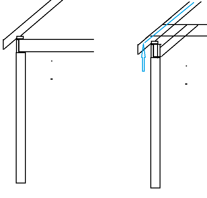 Replace Ceiling Joists With Collar Ties