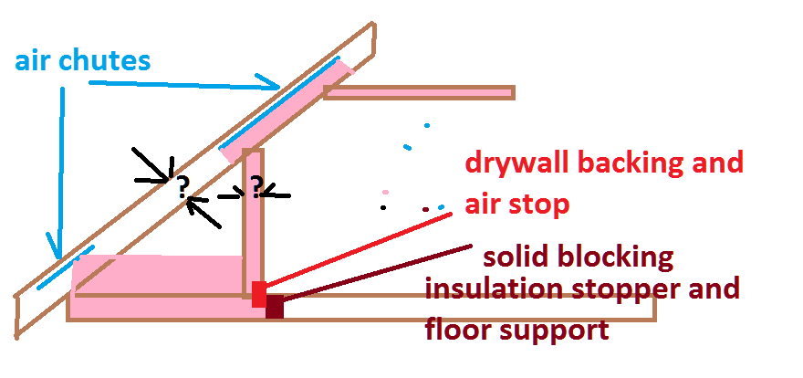 Insulating Bonus Room w/gable question.....-ral-2.png