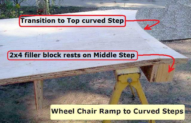 Wheel Chair Ramp to Curved Step-ramp1-top.jpg