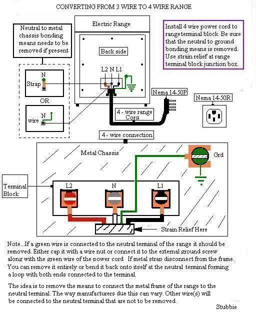 3 prong vs. 4 prong oven outlet? - electrical - diy ... trailer light wiring diagram 4 wire to 7