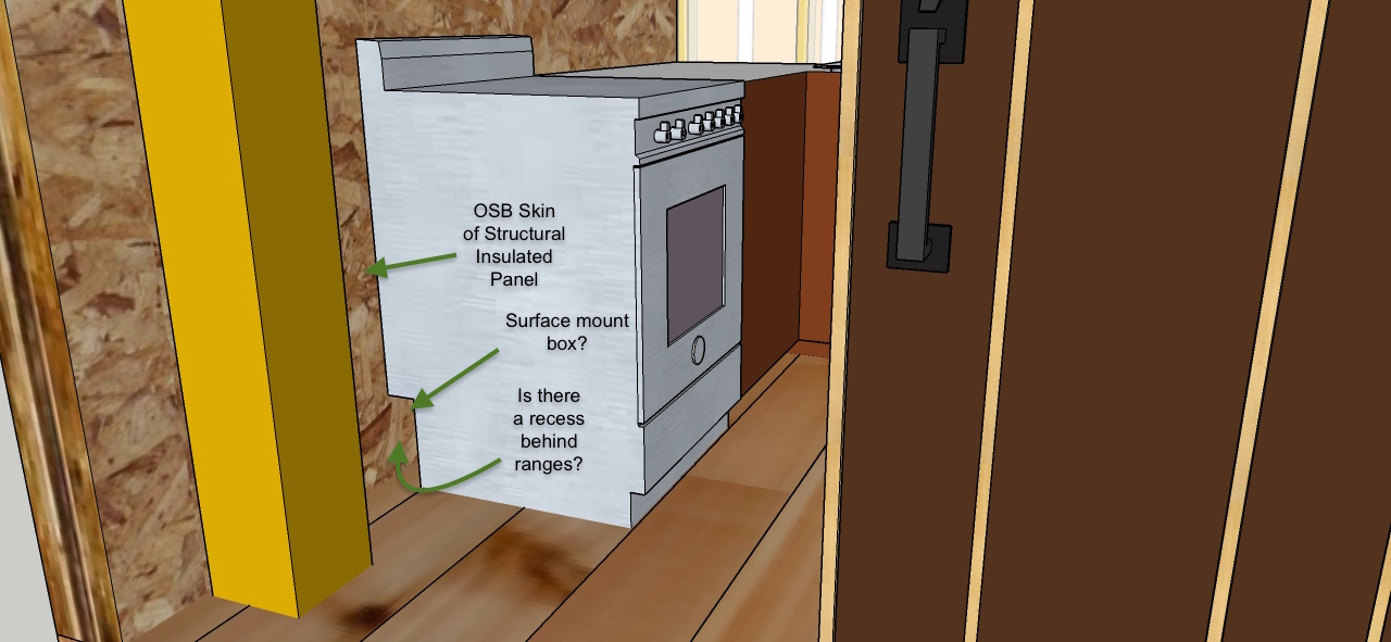 Electric Range Receptacle Location and Surface Mount-range_recess_1.jpg