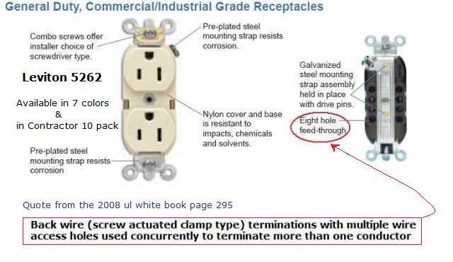 rewiring outlet receptacle backstab to sidewire electrical diy rh diychatroom com Rewiring an Old House Diagrams Rewiring an Old House Diagrams